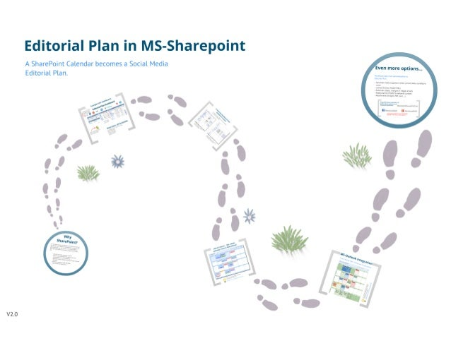 SharePoint Lesson #12: An Editorial Plan with a SharePoint Calendar
