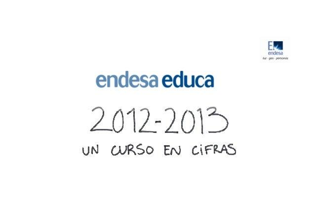 Memoria 2012/2013 de Endesa Educa