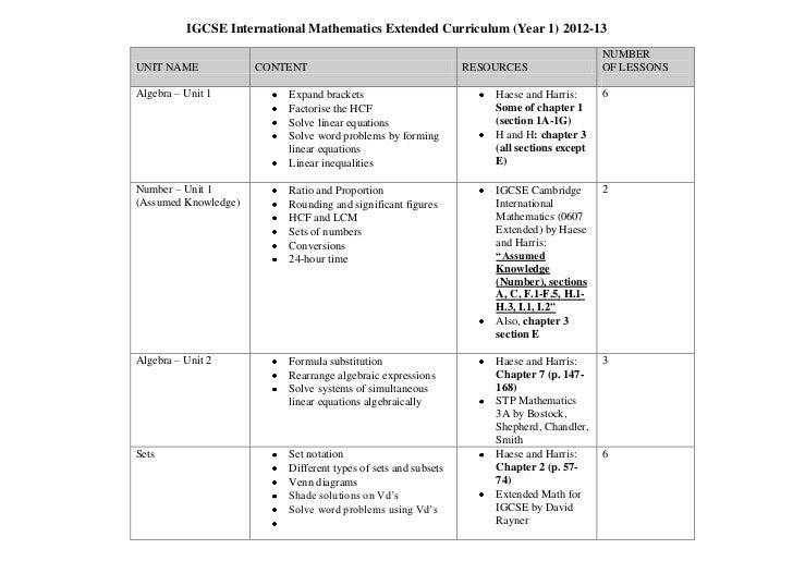 Math extended essays