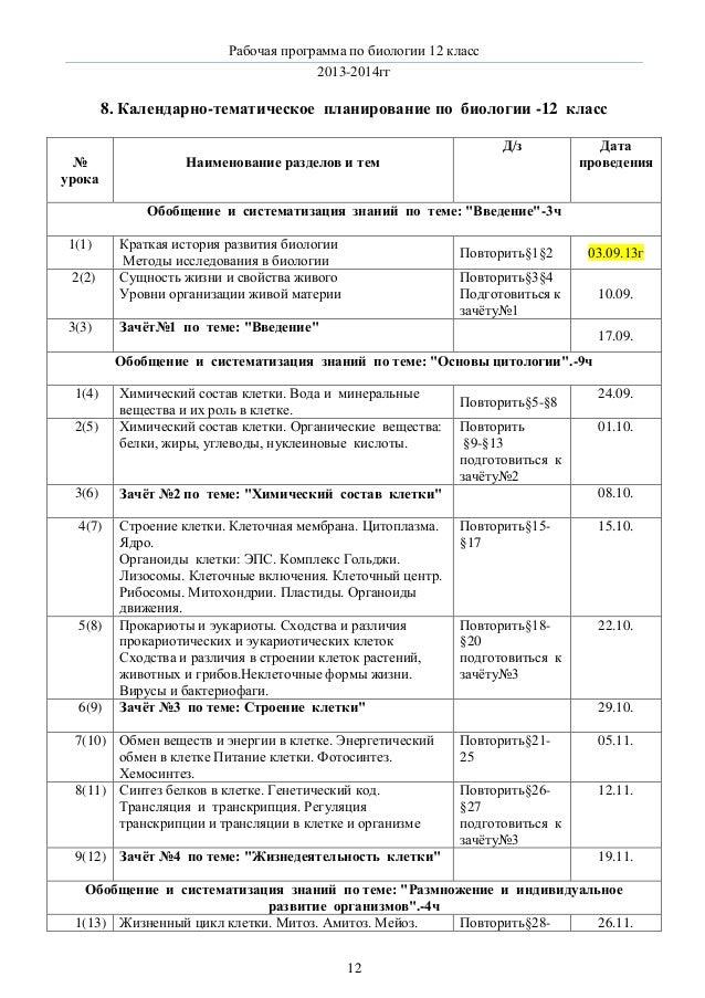решебник по истории беларуси 10 класс обобщение