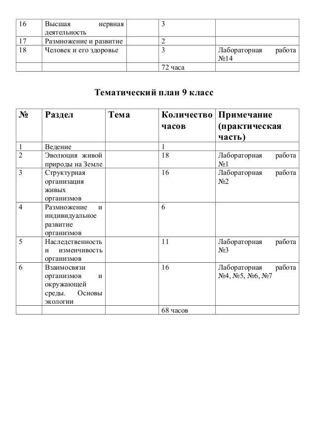 Детская поликлиника 5 киров запись к врачу