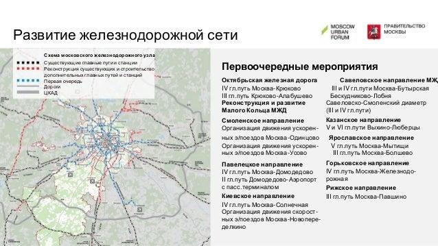 сети Схема московского
