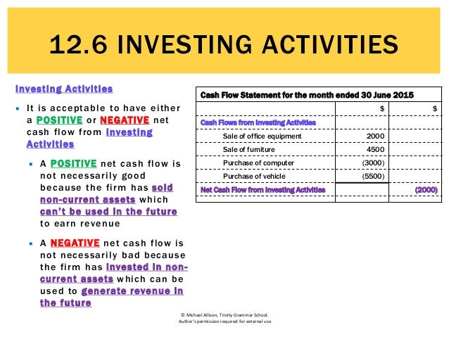 Cash Flow from Investing