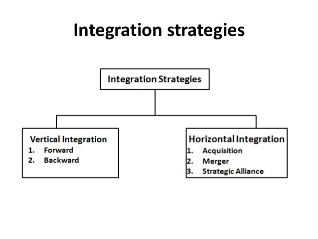 levels of business integration That brings me to my second way to help with the it-business integration put in place an extensive orientation for all new-employees (both entry-level to seasoned industry veterans) these extensive orientations will help teach new employees about the company's mission, priorities and its business practices.