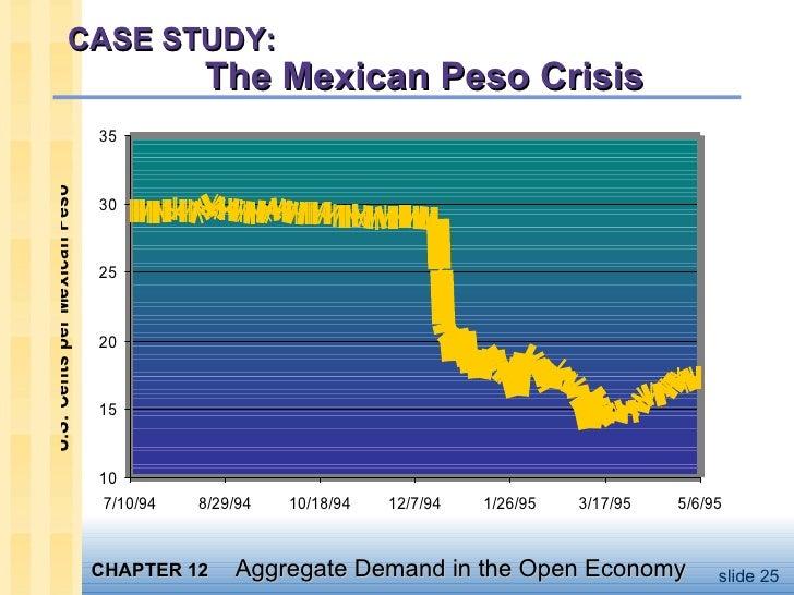 mexican peso crisis irregularities of deregulation essay