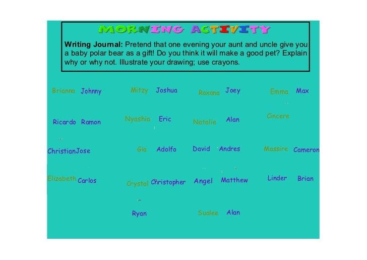 WritingJournal:Pretendthatoneeveningyourauntandunclegiveyou     ababypolarbearasagift!Doyouthinkitw...