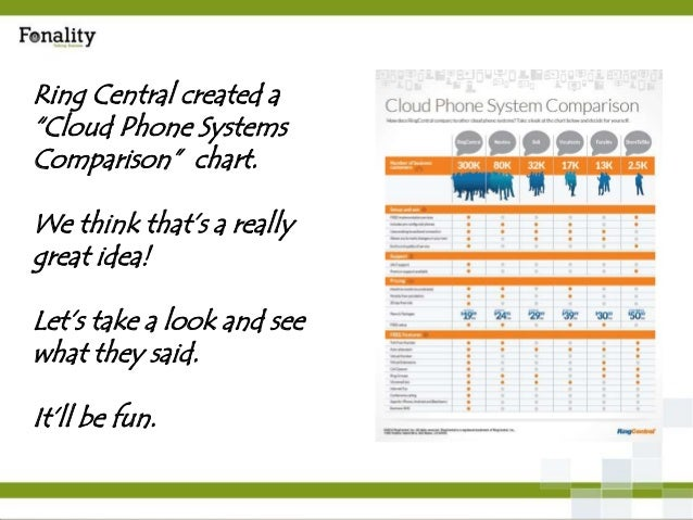 Fun with RingCentral's Cloud Phone System Comparison Chart
