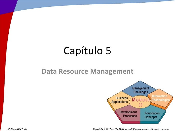 Data Resource Management Capítulo 5 McGraw-Hill/Irwin Copyright © 2011 by The McGraw-Hill Companies, Inc. All rights reser...
