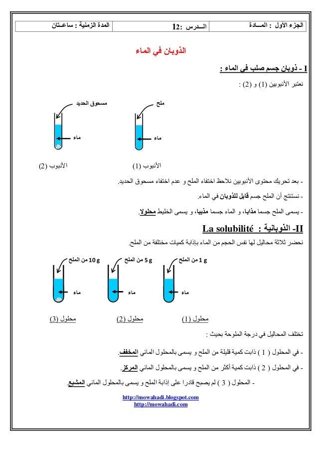 12 cours-pc1 - - lyceechabi.com