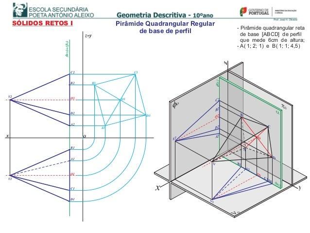 fo x z y V2 x z y SÓLIDOS RETOS I (fa) (ha) D2 A2 A O2 O C2 C B2 B D1 D A1 O1 C1 B1 V1 V Pirâmide Quadrangular Regular de ...