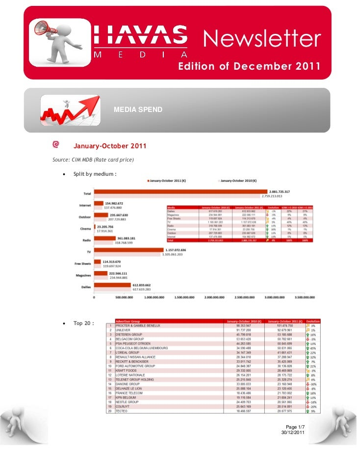 Havas Media Brussels Newsletter December 2011