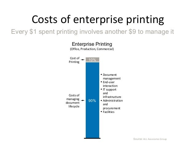Costs of enterprise printingEvery $1 spent printing involves another $9 to manage it                      Enterprise Print...