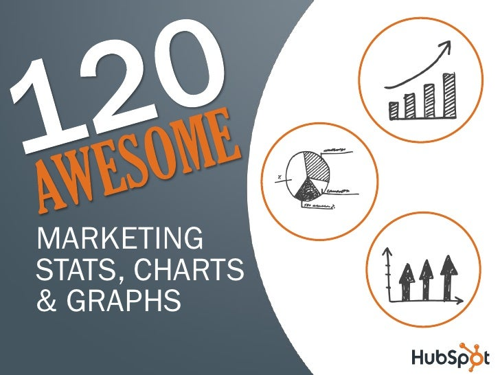 120 marketing-stats-charts-and-graphs