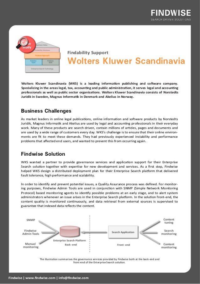 Findability Support                                         Wolters Kluwer Scandinavia       Wolters Kluwer Scandinavia (W...