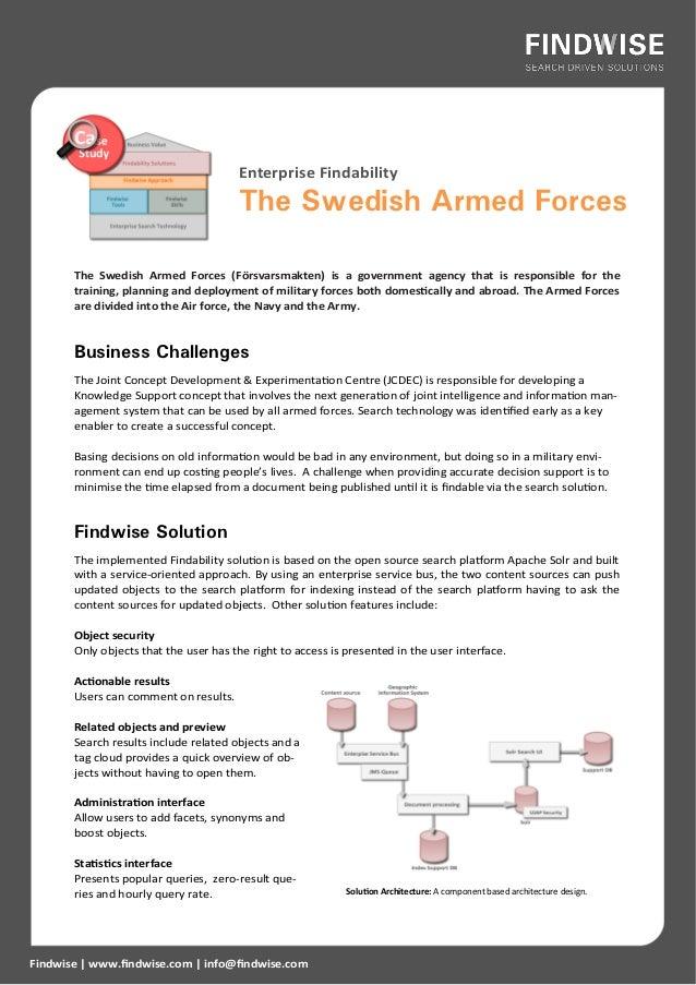 Enterprise Findability                                       The Swedish Armed Forces       The Swedish Armed Forces (Förs...