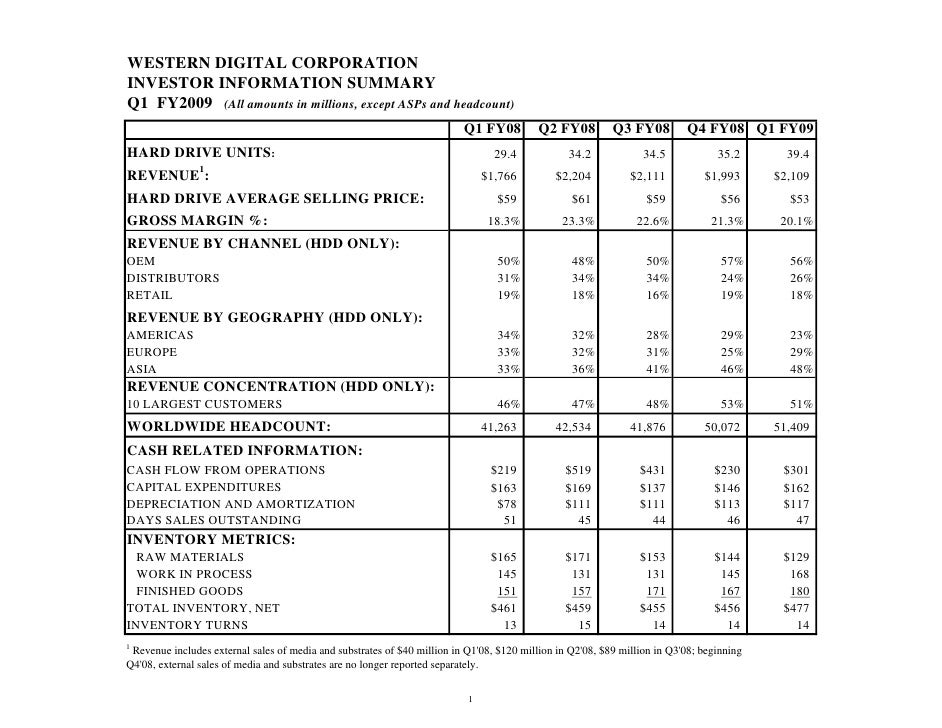 WESTERN DIGITAL CORPORATION INVESTOR INFORMATION SUMMARY Q1 FY2009 (All amounts in millions, except ASPs and headcount)   ...