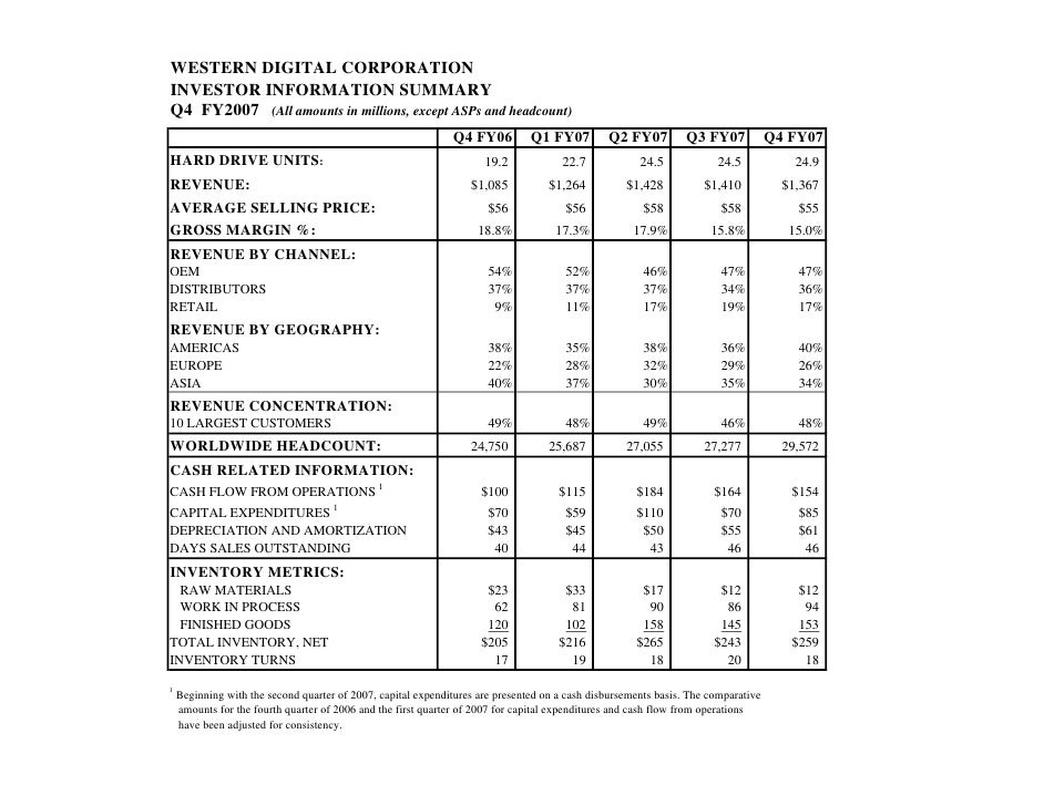 WESTERN DIGITAL CORPORATION INVESTOR INFORMATION SUMMARY Q4 FY2007 (All amounts in millions, except ASPs and headcount)   ...