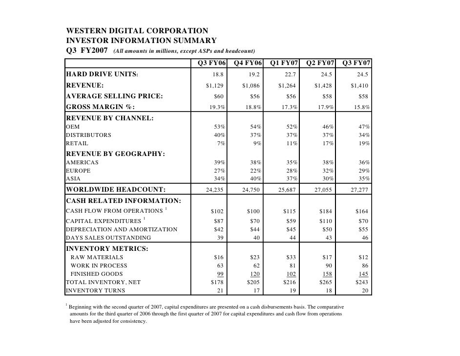 WESTERN DIGITAL CORPORATION INVESTOR INFORMATION SUMMARY Q3 FY2007 (All amounts in millions, except ASPs and headcount)   ...