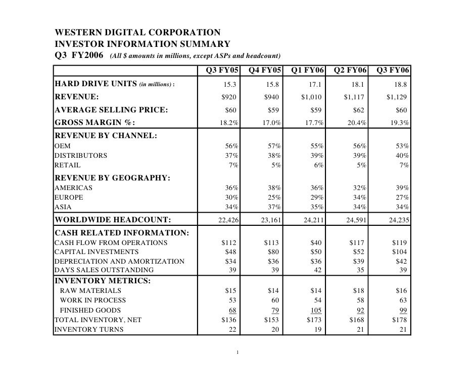 WESTERN DIGITAL CORPORATION INVESTOR INFORMATION SUMMARY Q3 FY2006 (All $ amounts in millions, except ASPs and headcount) ...