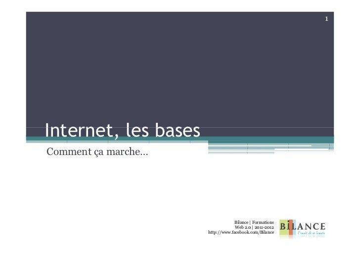 1Internet, les basesComment ça marche…                                   Bilance | Formations                             ...