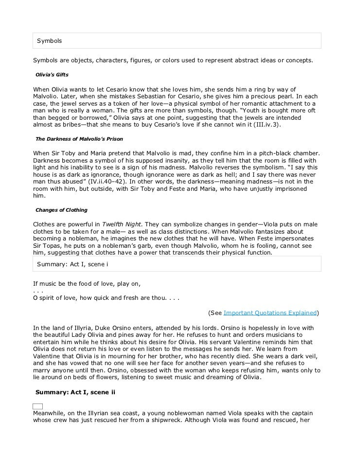 night chapter summaries essay Night thesis statements and important quotes by elie wiesel that can be used as essay starters a short summary of night by elie wiesel in terms of.