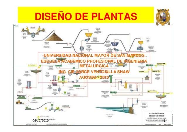 Diseno de plantas metalurgicas for Diseno de interiores universidad publica