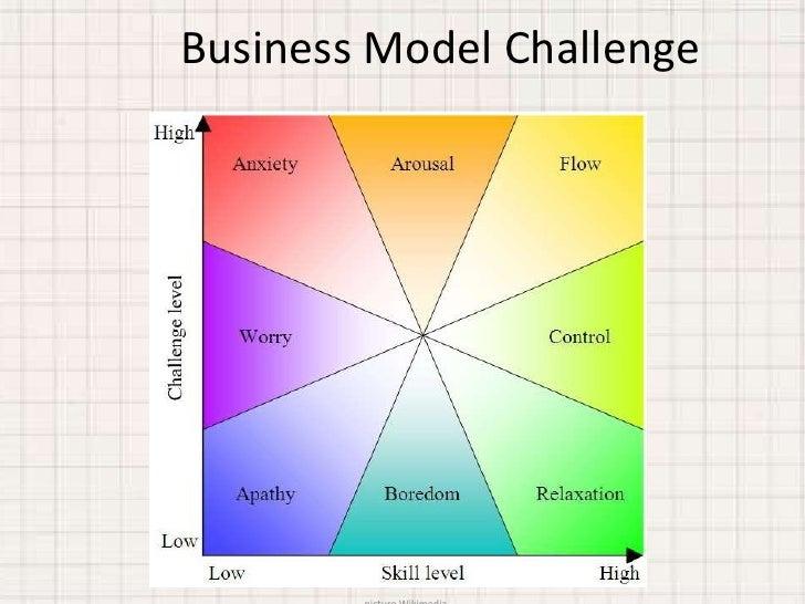 Business Model Challenge