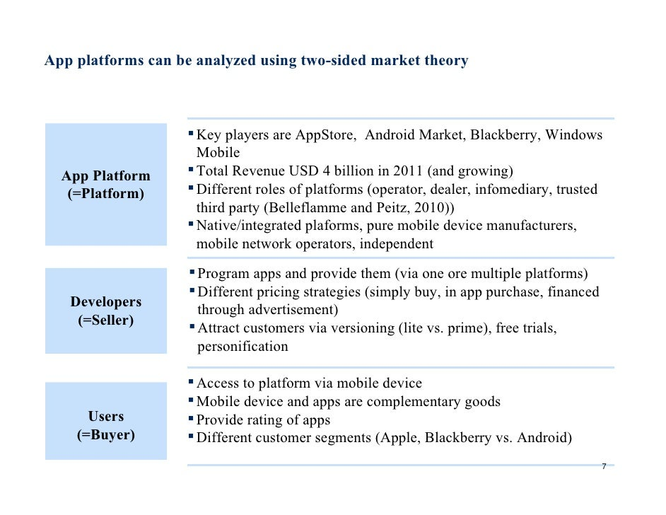 a price theory of multi sided platforms Testing for multisided platform effects in antitrust market definition a price theory of multi-sided platforms.