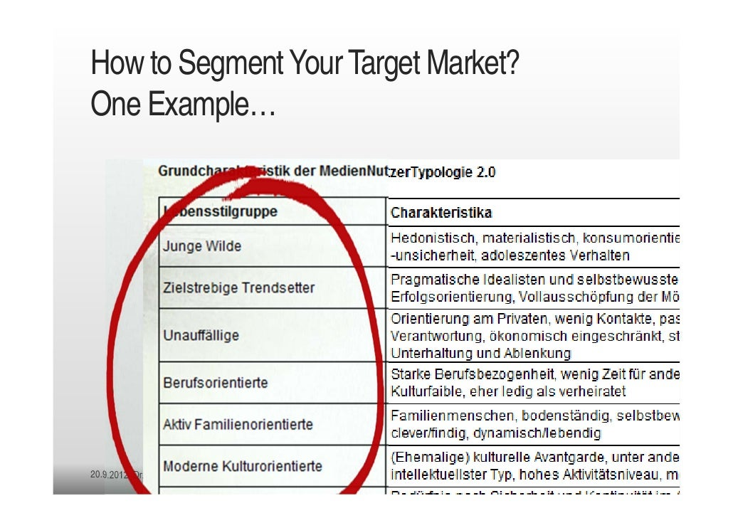 examples of market segmentation Concept of market segmentation marketing essay the marketing theory demonstrate that to develop a successful marketing strategy correctly, service marketers must.