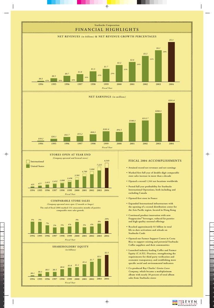 starbucks  Annual_Report_2004_part2