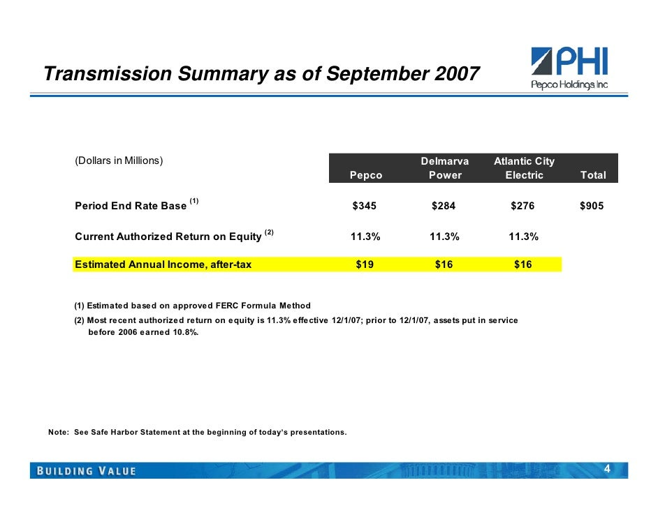 How to Annualize a Quarterly Return
