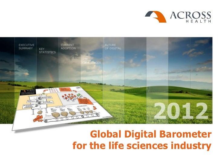 Global Digital Barometerfor the life sciences industry