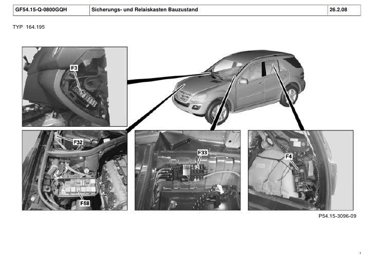 GF54.15-Q-0800GQH   Sicherungs- und Relaiskasten Bauzustand       26.2.08   TYP 164.195                                   ...