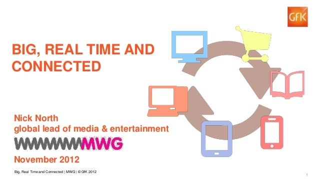 BIG, REAL TIME ANDCONNECTEDNick Northglobal lead of media & entertainmentNovember 2012Big, Real Time and Connected | MWG |...