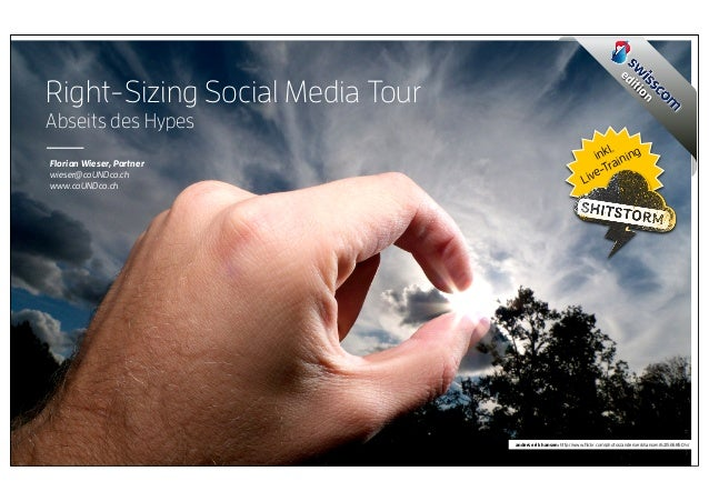 edRight-Sizing Social Media Tour                                                                                 i  tio   ...