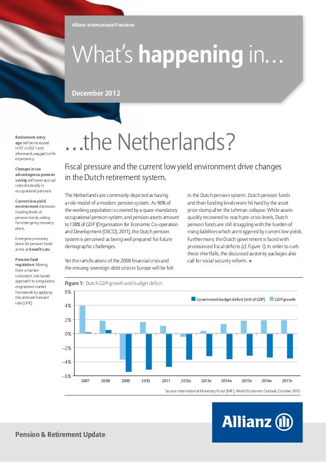 What's happening in... the Netherlands?