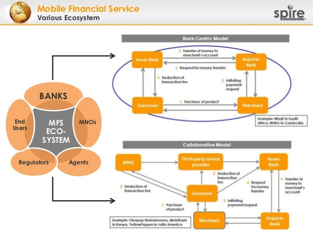 impact of mobile financial services in