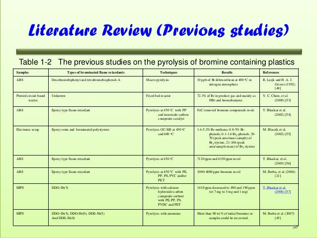 goals of literature review in research methodology Research methods and methodology things ought to be -how they ought to be in order to attain goals, and to desk research literature review.