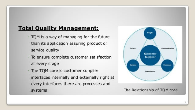 quality control in industries management essay Continuous quality improvement or total quality control are names for a  ongoing quality assurance and quality management program  intra-industry.