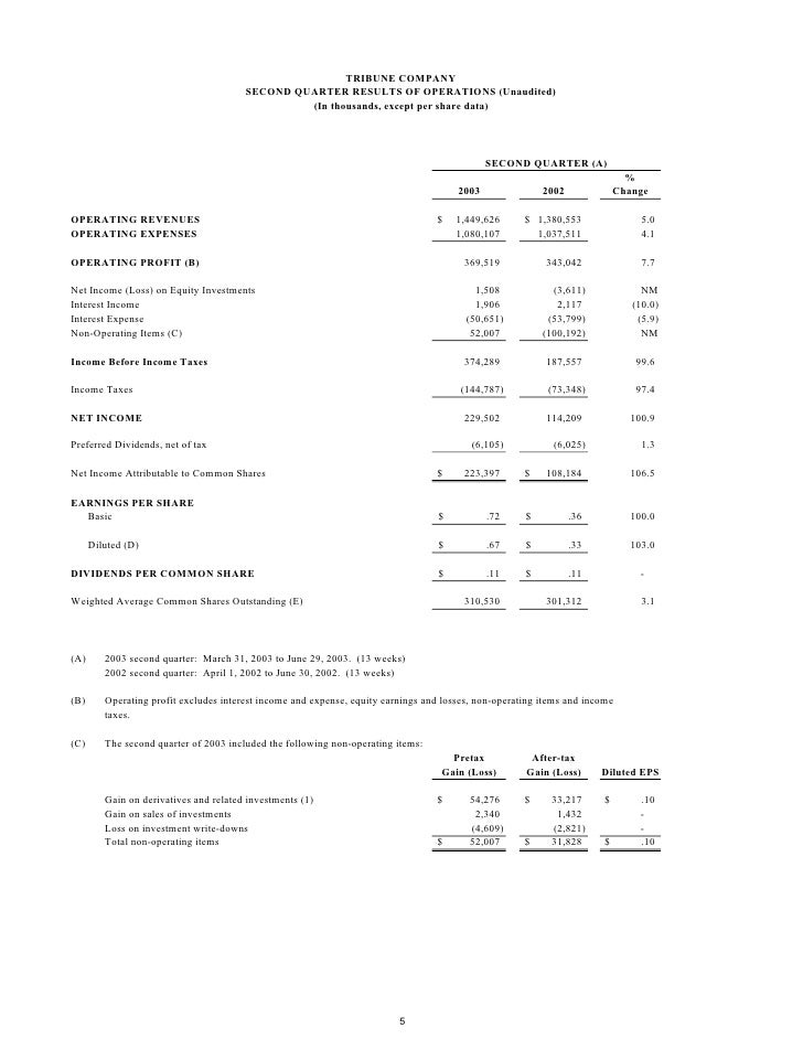 tribune  earnings_q2_03_tables