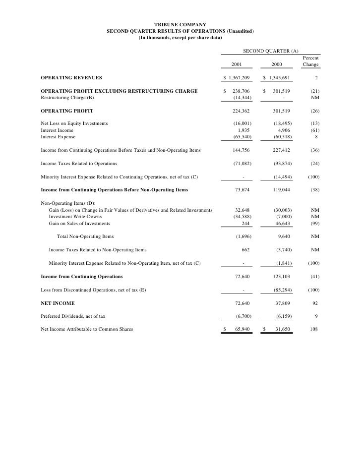 TRIBUNE COMPANY                                   SECOND QUARTER RESULTS OF OPERATIONS (Unaudited)                        ...
