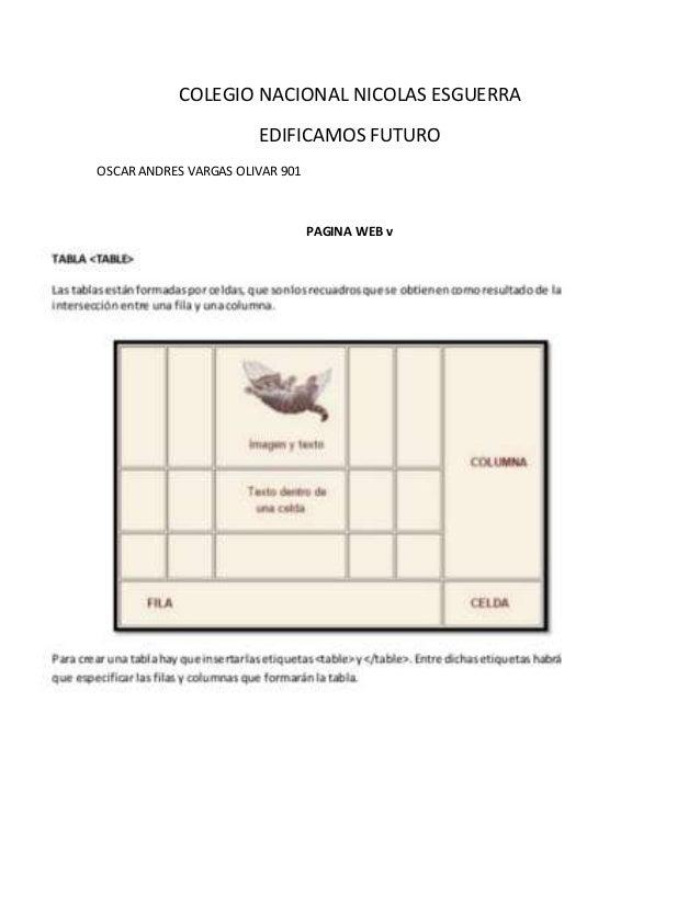 COLEGIO NACIONAL NICOLAS ESGUERRA EDIFICAMOS FUTURO OSCAR ANDRES VARGAS OLIVAR 901 PAGINA WEB v