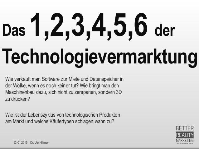 23.01.2015 Dr. Ute Hillmer Das 1,2,3,4,5,6 der Technologievermarktung Wie verkauft man Software zur Miete und Datenspeiche...