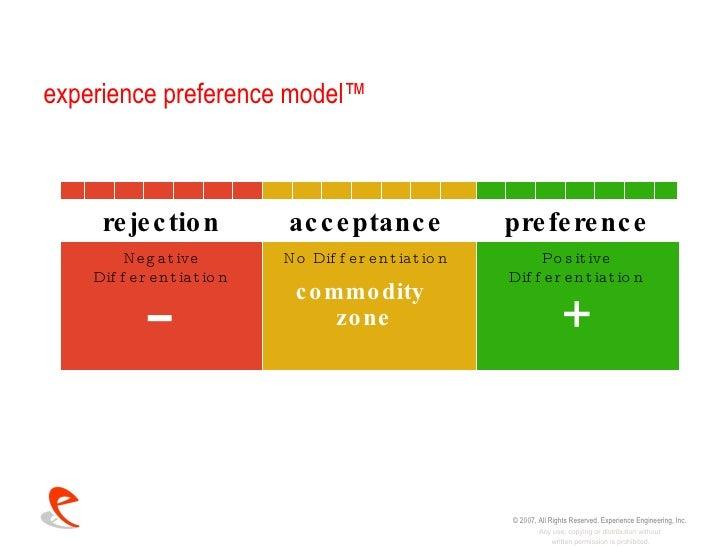 Experience Preference Model Preference Model™