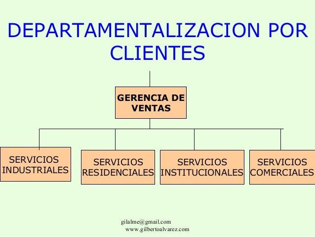 Estructura Por Clientes Por Clientes Gerencia de