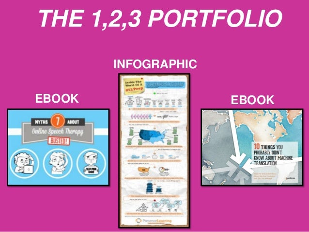 EBOOK EBOOKINFOGRAPHICTHE 1,2,3 PORTFOLIO