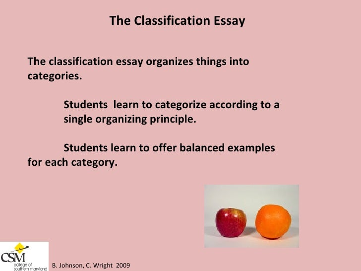 teaching the classification essay Teaching a second language teaching english as a foreign and introduced her six-segmented classification of essay uk, teaching a second language.