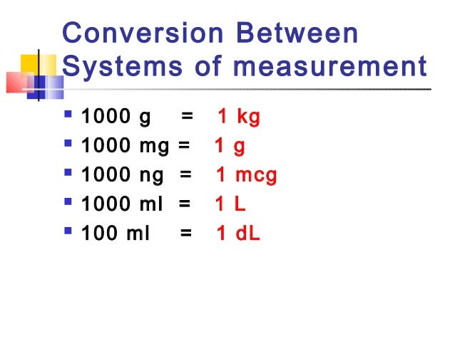 conversion between systems of measurement 1000 g 1 kg 1000