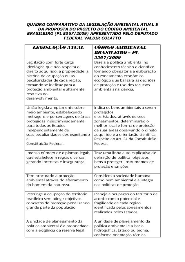 QUADRO COMPARATIVO DA LEGISLAÇÃO AMBIENTAL ATUAL EDA PROPOSTA DO PROJETO DO CÓDIGO AMBIENTALBRASILEIRO (PL 5367/2009) APRE...