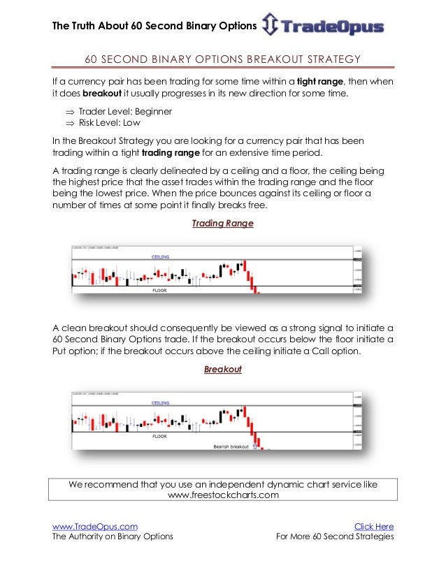 Taxes on binary options trading